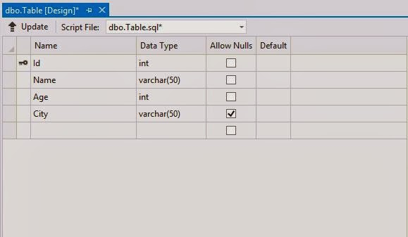 How to Create Database and Add in the MVC Application