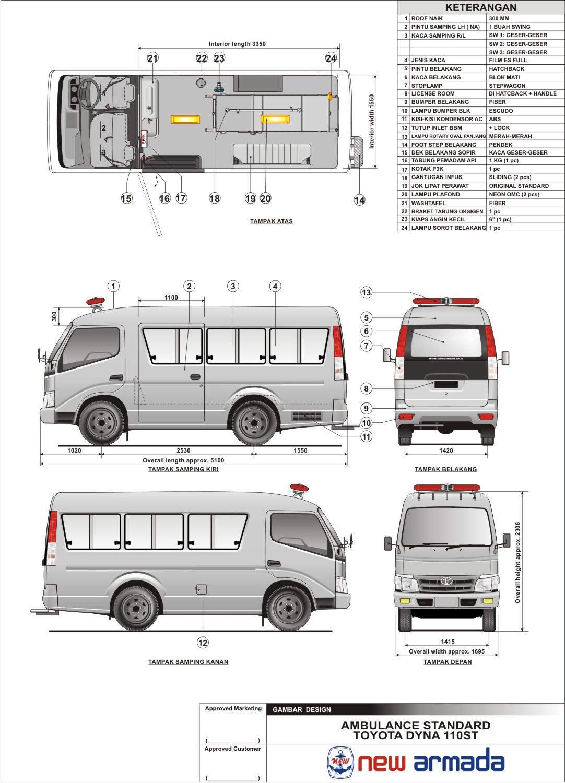 spare part grand new veloz interior innova venturer info harga dan spesifikasi toyota dyna ambulance ...