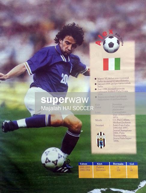 Alessandro Del Piero Italy