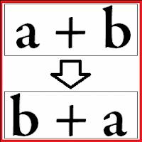 Pengertian Sifat Komutatif Matematika, Contoh Soal Dan Pembahasan Lengkap