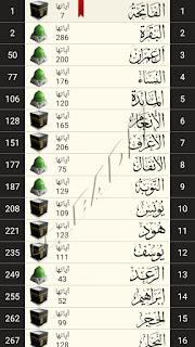 برنامج القرآن اختيار الصورة Quran choose sorah