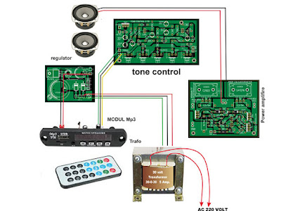 Cara merakit modul MP3 pada rangkaian elektronika