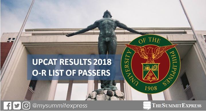 UP releases 2018 UPCAT Results: O-R Passers