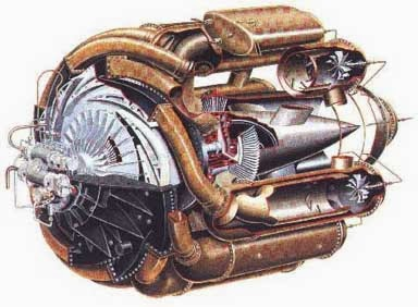 Mesin Turbo Jet W.1