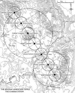 Técnicas Adivinatorias: Geomancia