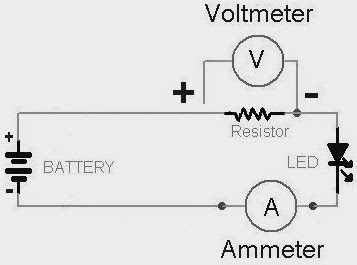 ammeter block diagram wiring diagram online Ammeter Circuit For electrical standards voltmeter and ammeter working principle ammeter gauge wiring ammeter block diagram