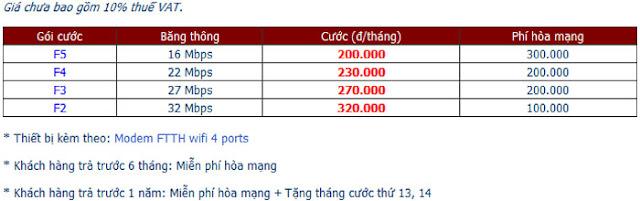 Đăng Ký Lắp Đặt Wifi FPT Hoàng Mai, Hà Nội 2