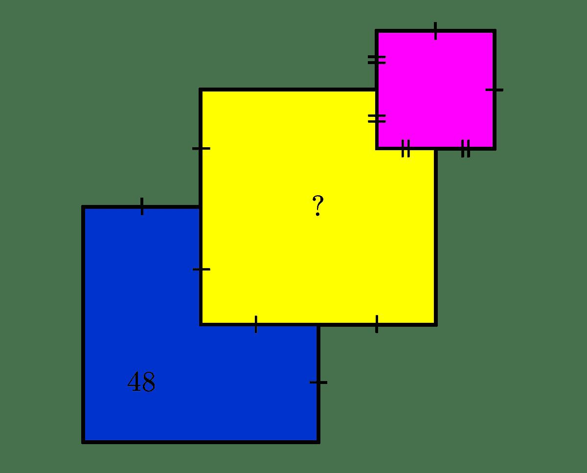 Soal kelas Matematika Persegi yang Tumpang Tindih