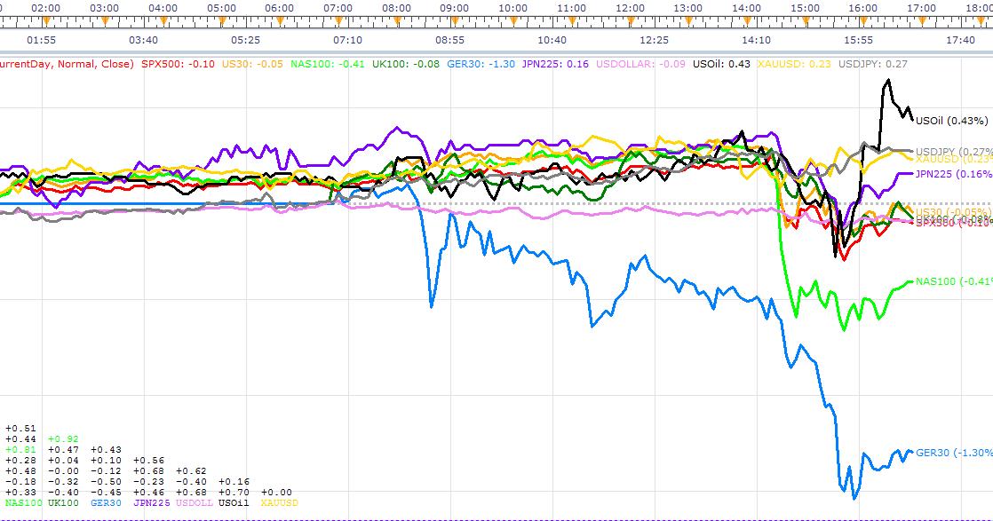 Forex market profile strategy
