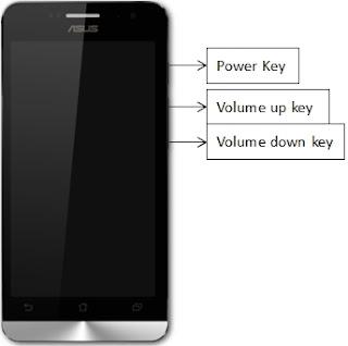 Cara Mudah Mengambil Screenshot Asus Zenfone 5