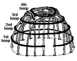 Salukitecture: How to Make a Wigwam