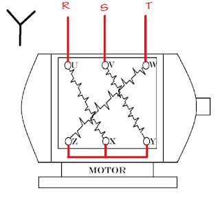 Belajar dan membuat Sistem Pengasutan pada Motor listrik 3 fasa bintang