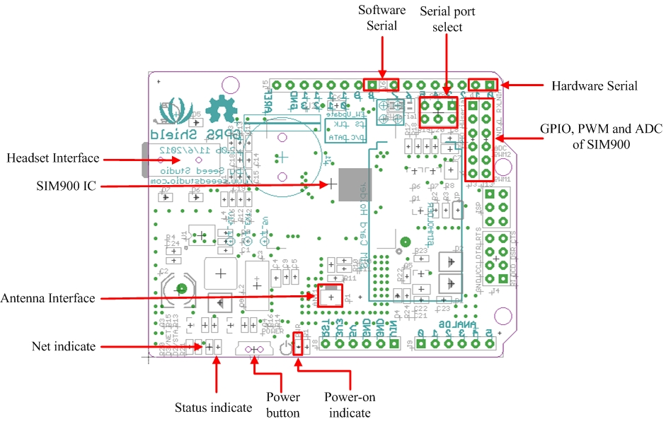 GPRS_Shield_interface_function belajar otomasi online how to use arduino shield sim900, send seed studio relay shield wire diagram at soozxer.org