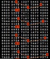 Data Pengeluaran Togel Hongkong ( Paito HK ) tahun 2010-2017
