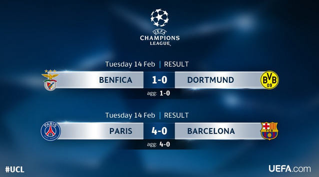 Hasil Lengkap Liga Champions tadi malam