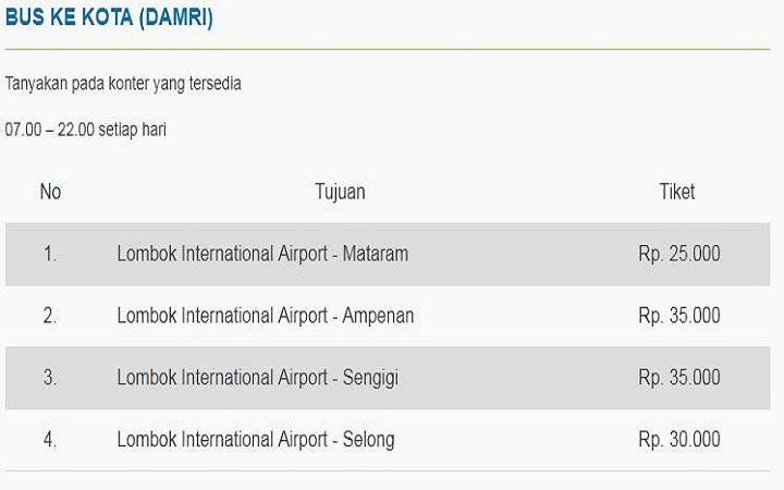 Informasi-Akomodasi-Rute-dan-Transportasi-Menuju-Pantai-Bangko-Bangko-Lombok
