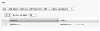 SpamTitan TLS Domain Listed