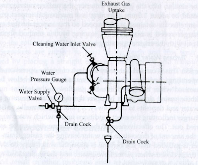 Arrangement for turbine water-washing