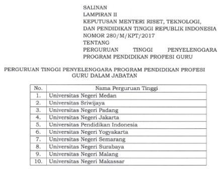 gambar daftar universitas penyelenggara ppg dalam jabatan 2018