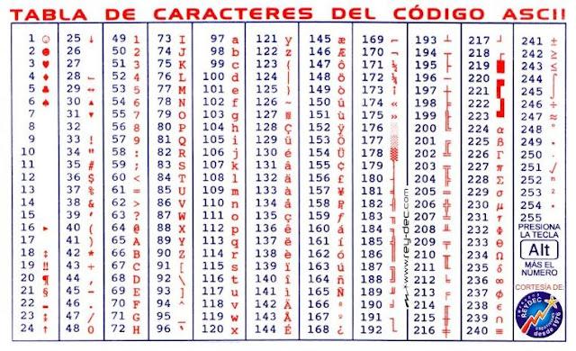 Paloma Guijarro Nombre Con Código Ascii