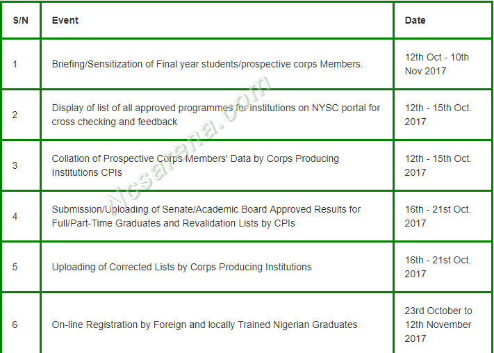 NYSC 2017 BATCH 'B' MOBILIZATION TIME-TABLE - 1