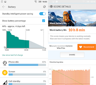 Lenovo Vibe P1m Battery Stats