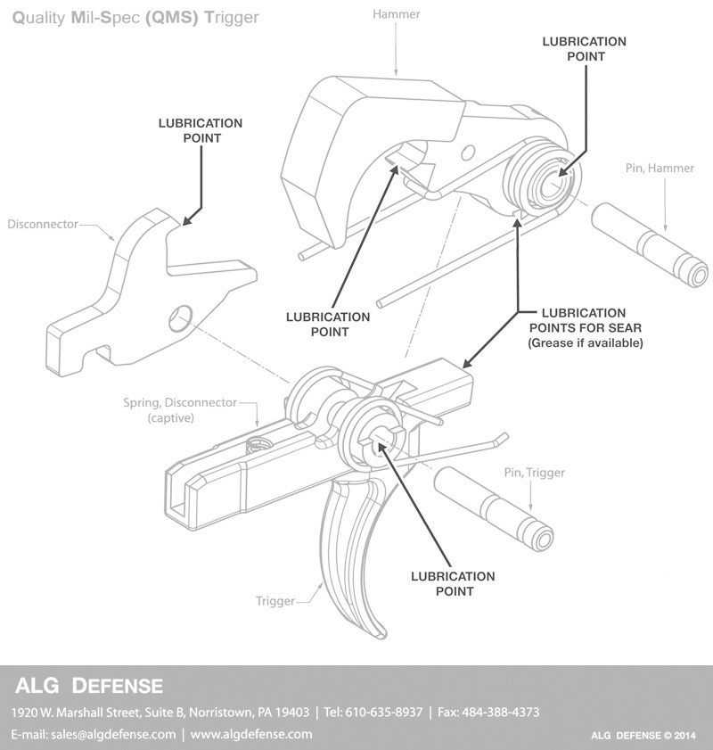 Ar15 Lower Parts Diagram Ar15 Lower Receiver All