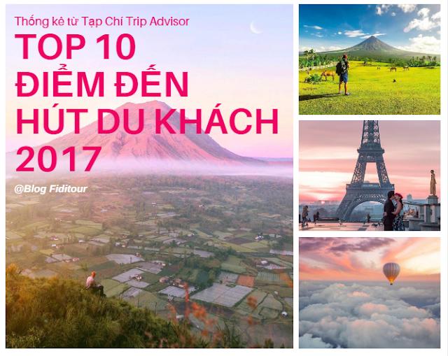 Những điểm đến hàng đầu được khách du lịch quan tâm nhất 2017
