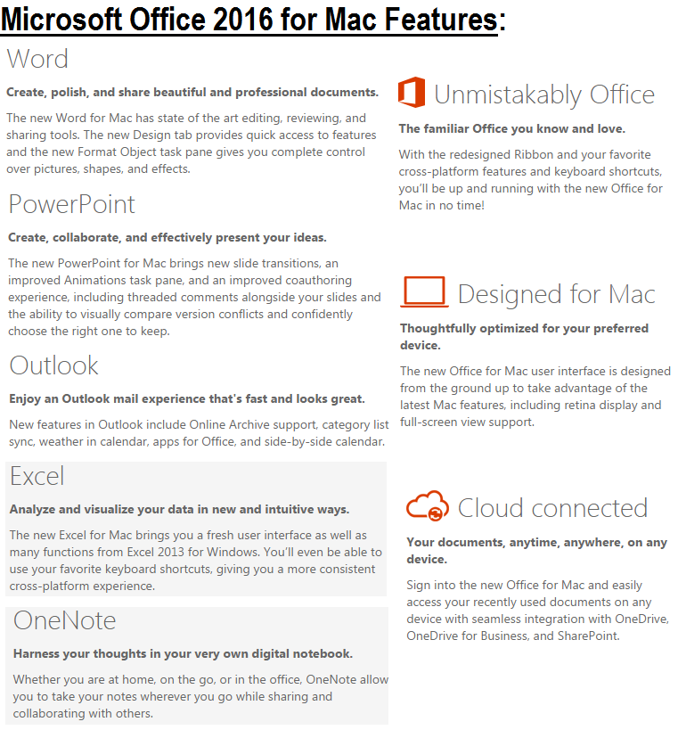 Microsoft Office 2016 Preview for Mac OS X Features and Changelog