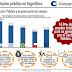 Empleo Público en Argentina