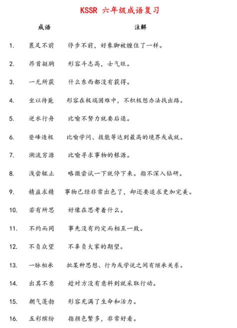 V Frog Kpm 六年级华语成语 ...