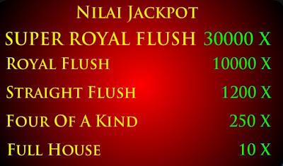 Trik & Trick Mendapatkan Jackpot Super Royal 9nagapoker