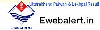 Uttarakhand Patwari & Lekhpal Result