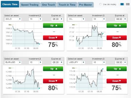 Торговая платформа OptionTime