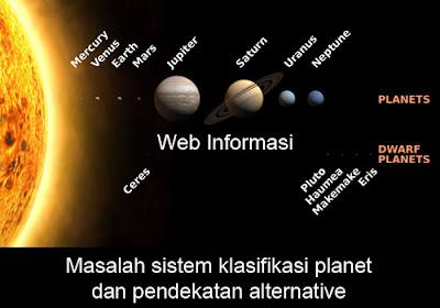 Sistem klasifikasi planet