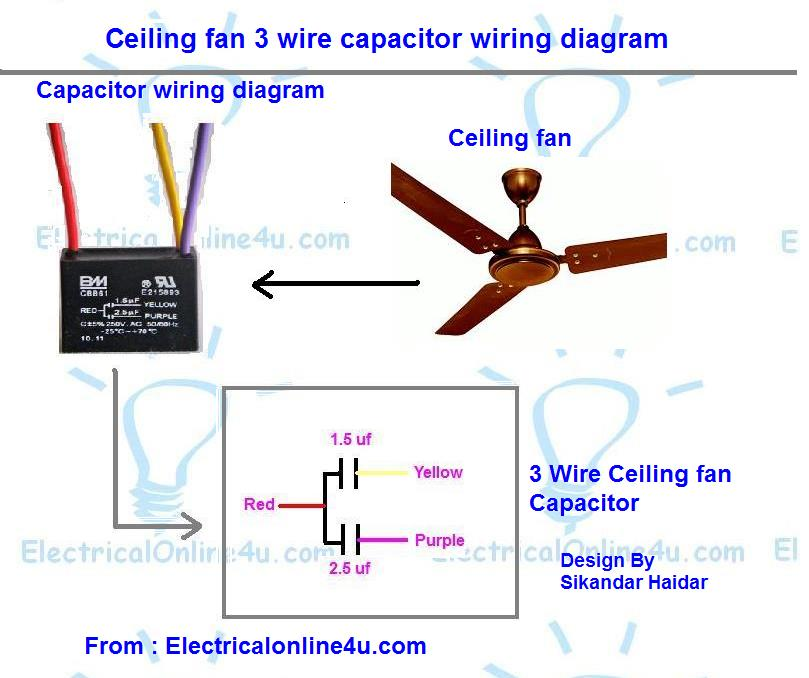 ceiling fan 3 wire capacitor wiring diagram electrical online 4u rh electricalonline4u com ceiling fan condenser connection diagram ceiling fan capacitor connection diagram