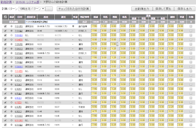 ICカード、FeliCa/NFCタグでの勤怠管理GOZIC 勤怠計算 労働時間計算結果