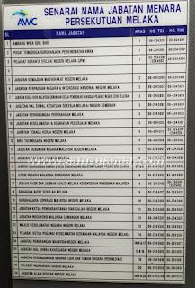 senarai nama jabatan di Menara Persekutuan