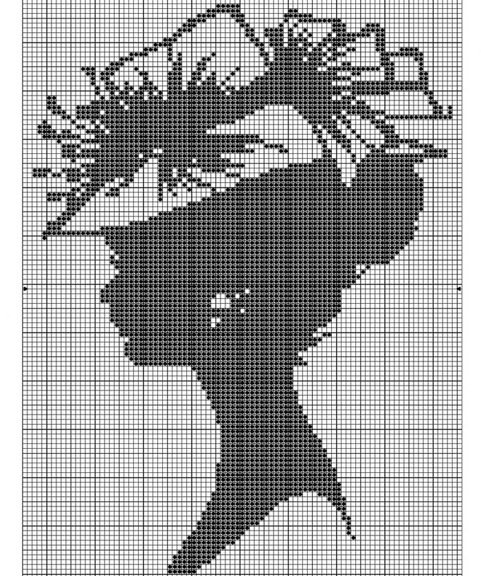 Вышивка крестом женские образы схемы