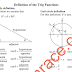 Maths Trigonometry Notes for SSC CGL PDF Download