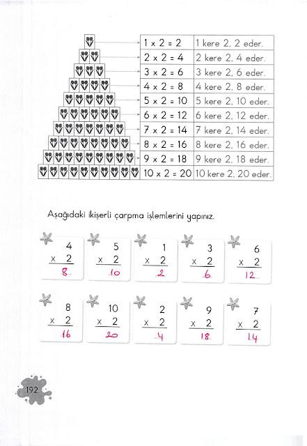2. Sınıf Açılım Yayınları Matematik Ders Kitabı 192. Sayfa Cevapları