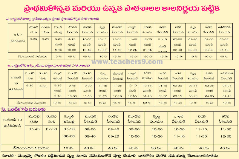 Upper Primary School (UPS)/High school (HS)  -Half Day School Time Table