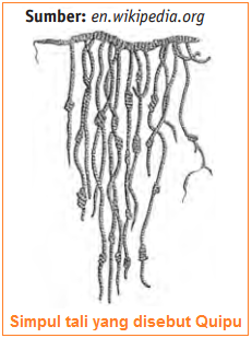 Simpul tali yang disebut Quipu