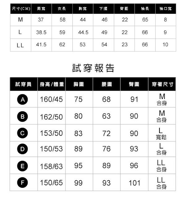 http://www.jpmon.com/jp5/unboxing.asp?main=140606&src=181012BLOGUSER