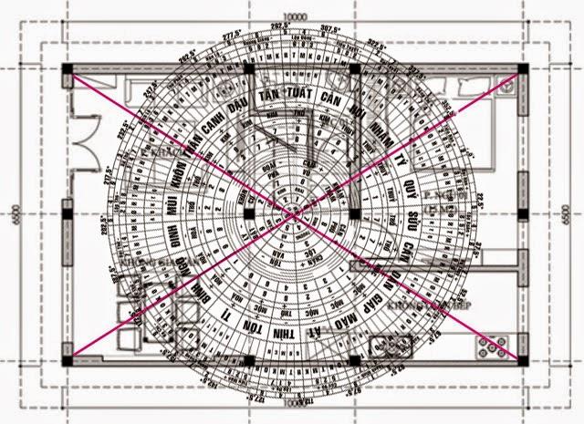 Bản vẽ mặt bằng: Nhà tọa Đông Bắc (Sửu) hướng Tây Nam (Mùi)