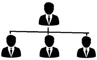 Organization Full form - Abbreviation