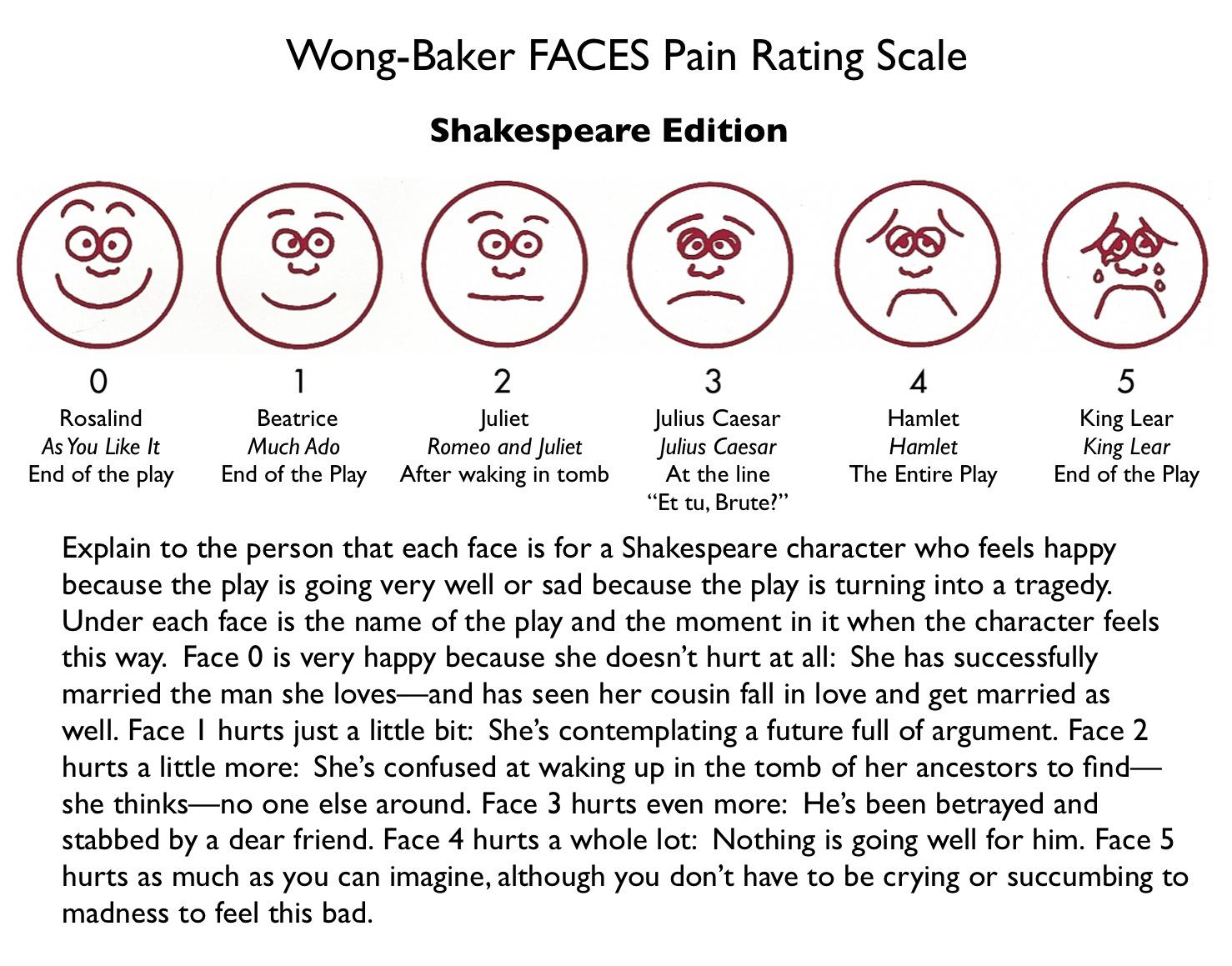 photograph regarding Wong Baker Pain Scale Printable titled Printable Wong Baker Suffering Scale