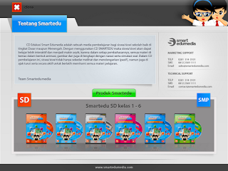 Jenis-jenis CD Pembelajaran Interaktif