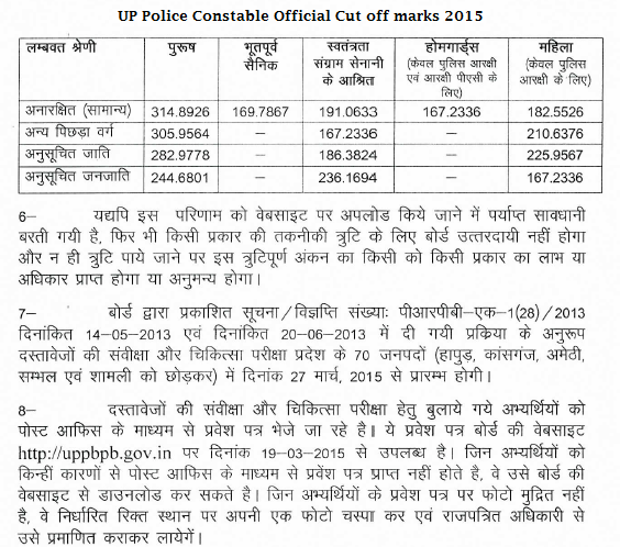 UP Police Medical Cut off marks