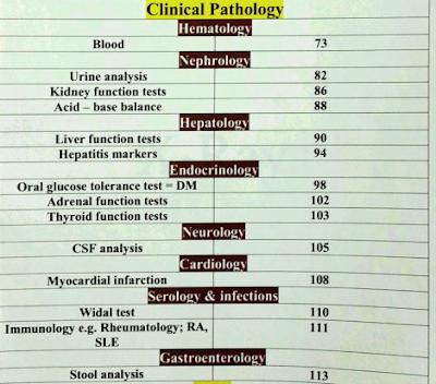 كتاب clinical pathology محمود سويلم